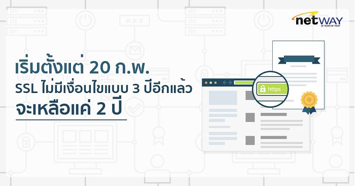 Ads-SSL-min.png
