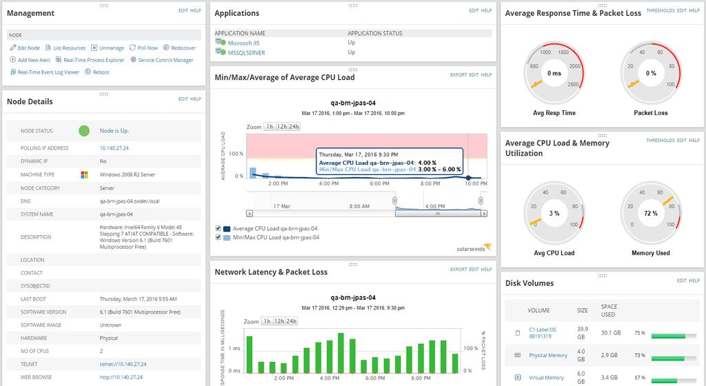 SolarWinds-Server-Application-Monitor-Demo.png