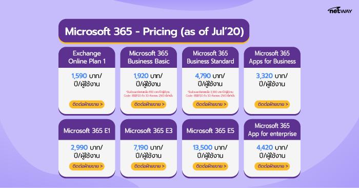 Microsoft365_pricing.png