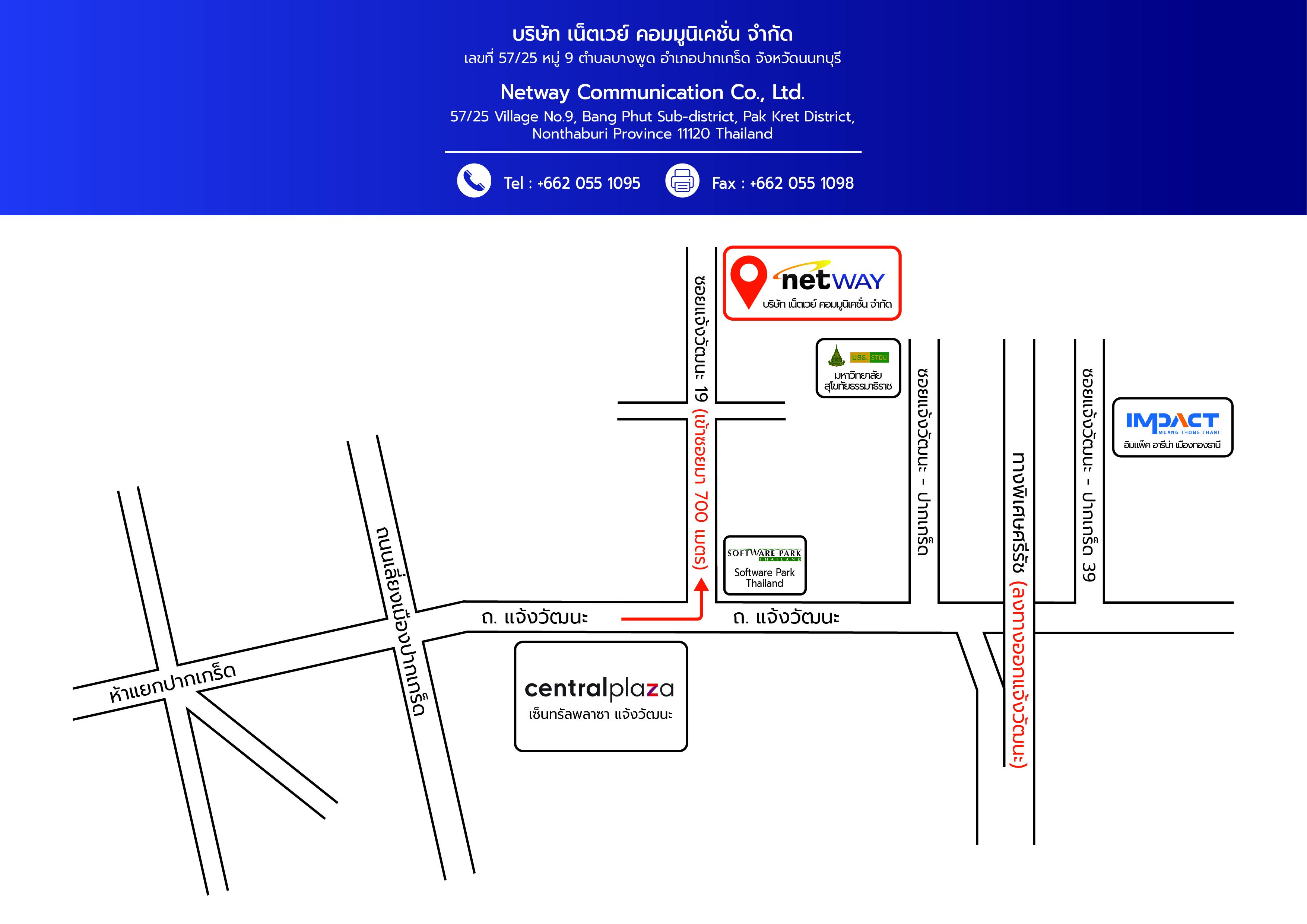 Netway_Communication_Map.jpg